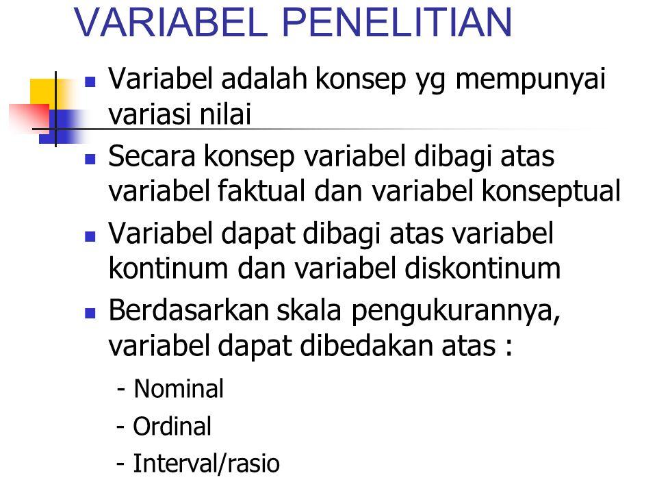 VARIABEL PENELITIAN Variabel adalah konsep yg mempunyai variasi nilai