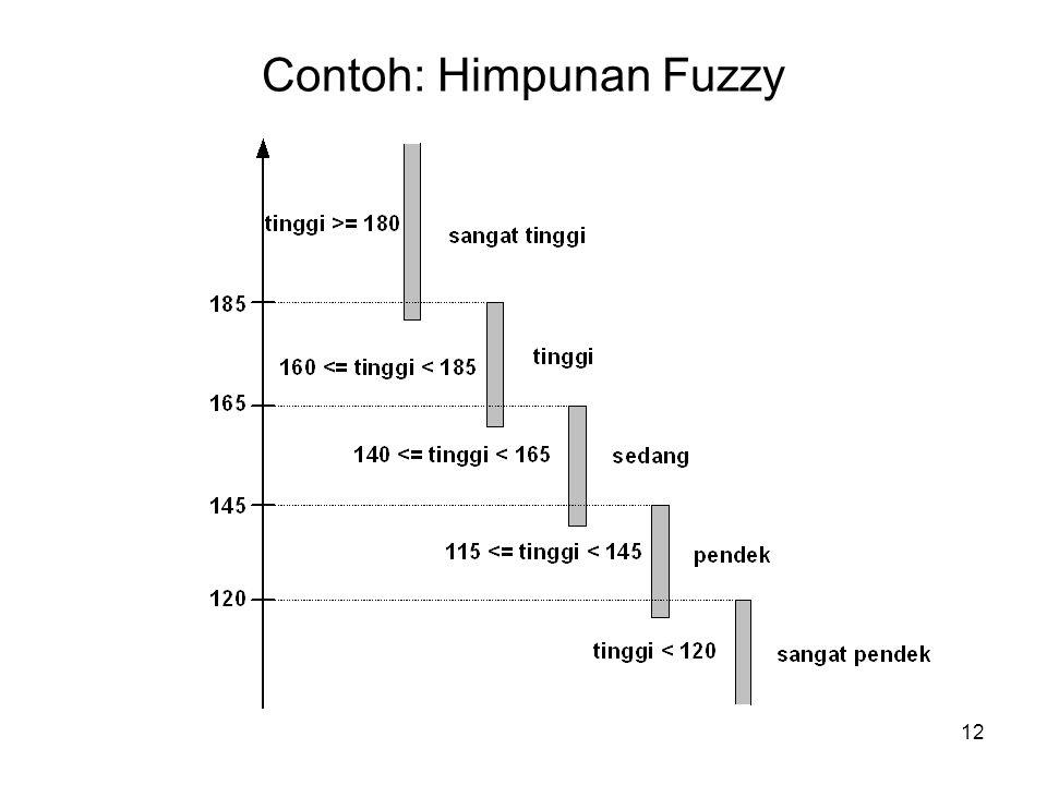 Contoh: Himpunan Fuzzy