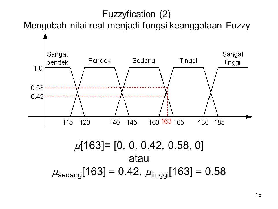 Fuzzyfication (2) Mengubah nilai real menjadi fungsi keanggotaan Fuzzy