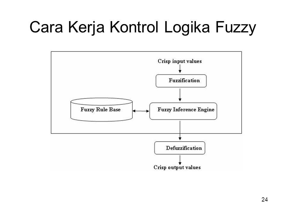 Cara Kerja Kontrol Logika Fuzzy