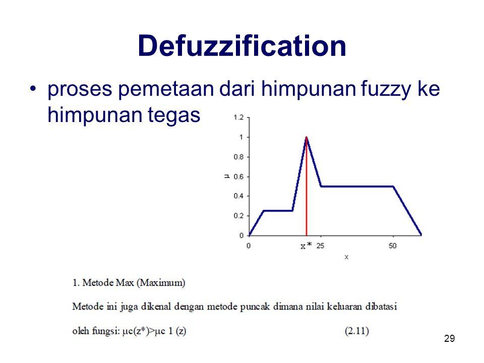 Defuzzification proses pemetaan dari himpunan fuzzy ke himpunan tegas