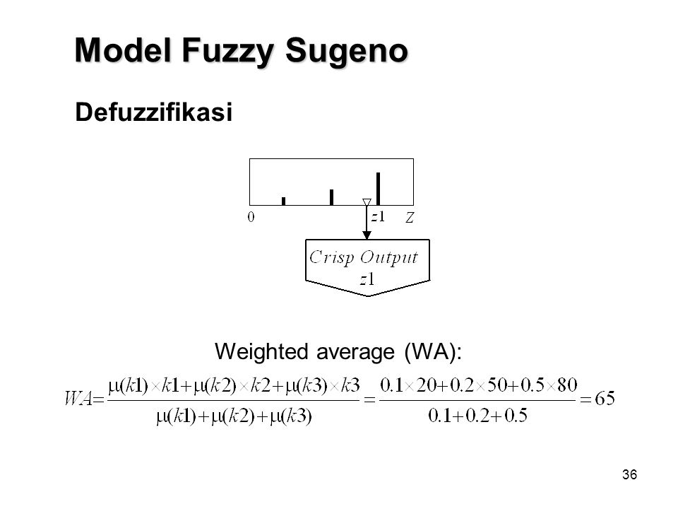Model Fuzzy Sugeno Defuzzifikasi Weighted average (WA):
