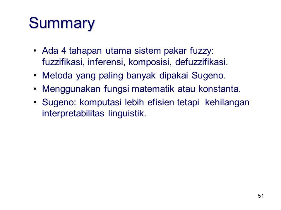 Summary Ada 4 tahapan utama sistem pakar fuzzy: fuzzifikasi, inferensi, komposisi, defuzzifikasi. Metoda yang paling banyak dipakai Sugeno.
