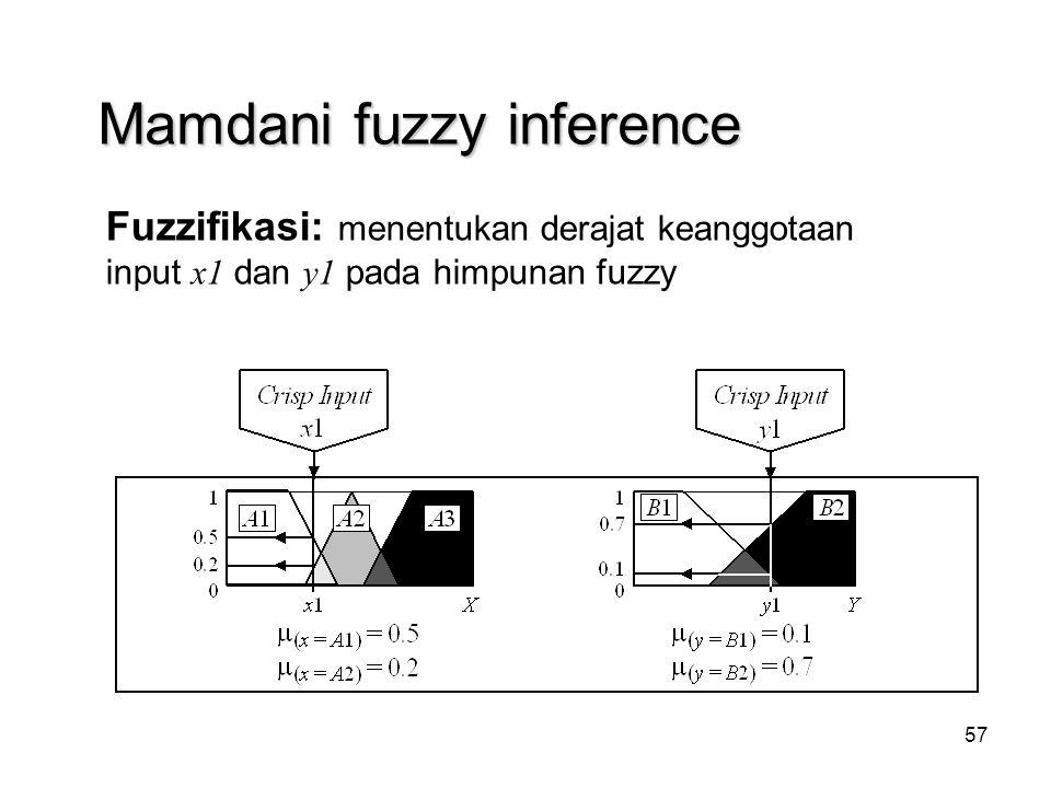 Mamdani fuzzy inference
