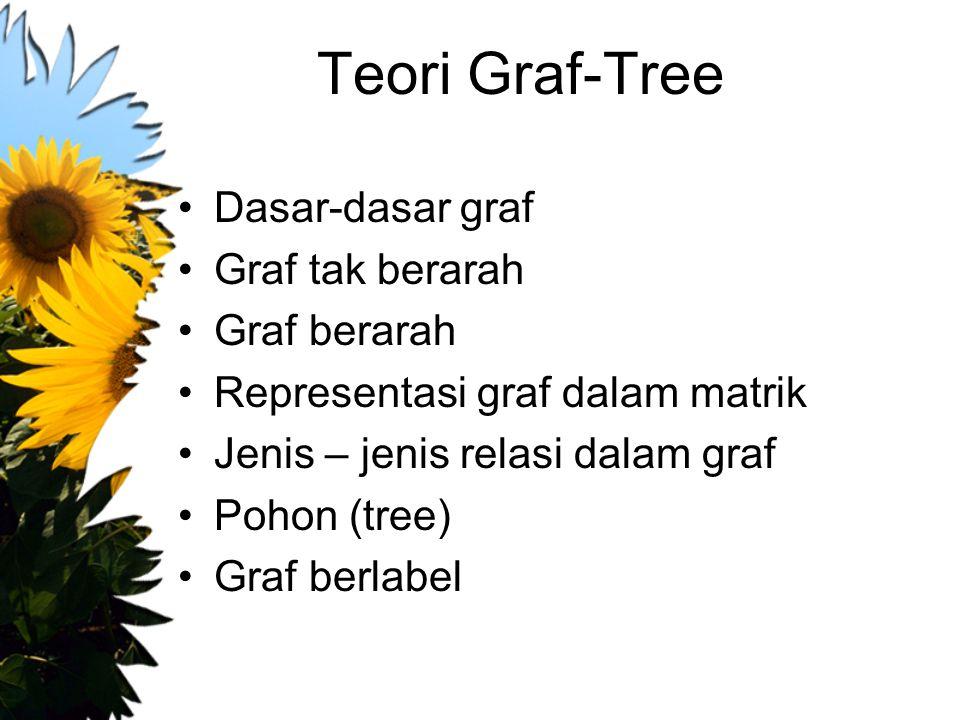 Teori Graf-Tree Dasar-dasar graf Graf tak berarah Graf berarah