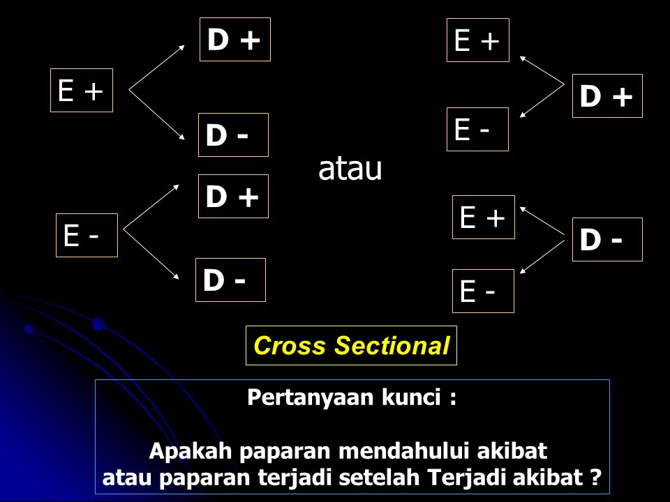 atau D + E + E + D + E - D - D + E + E - D - D - E - Cross Sectional