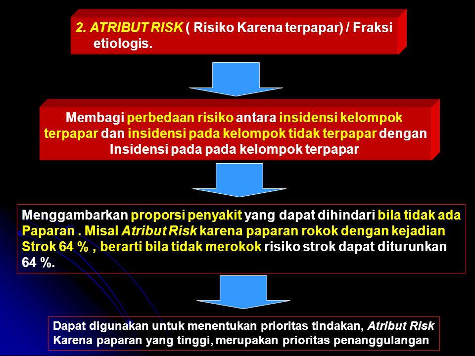 2. ATRIBUT RISK ( Risiko Karena terpapar) / Fraksi etiologis.