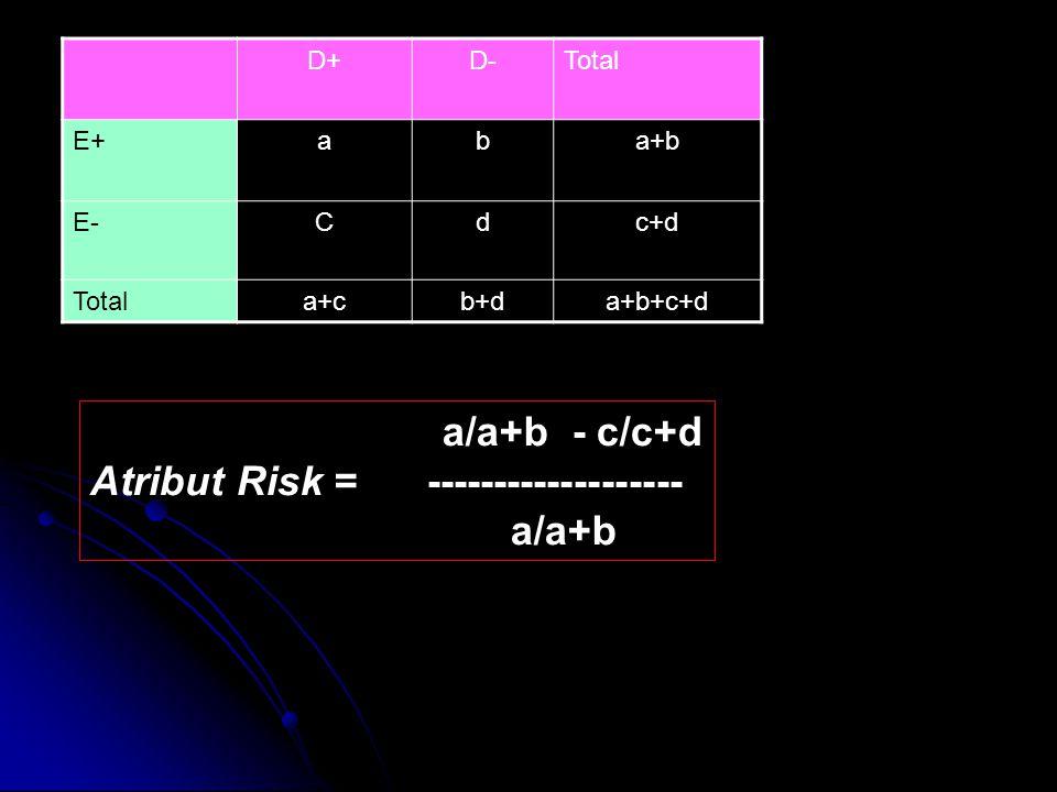 Atribut Risk = ------------------- a/a+b