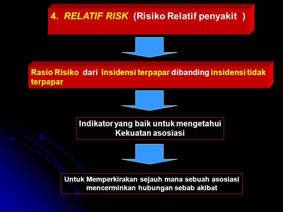 4. RELATIF RISK (Risiko Relatif penyakit )