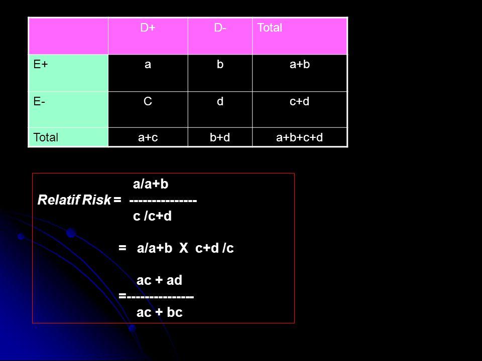 Relatif Risk = --------------- c /c+d = a/a+b X c+d /c ac + ad