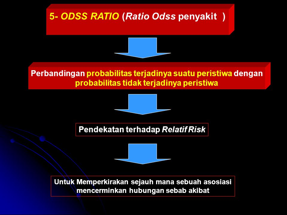 5- ODSS RATIO (Ratio Odss penyakit )