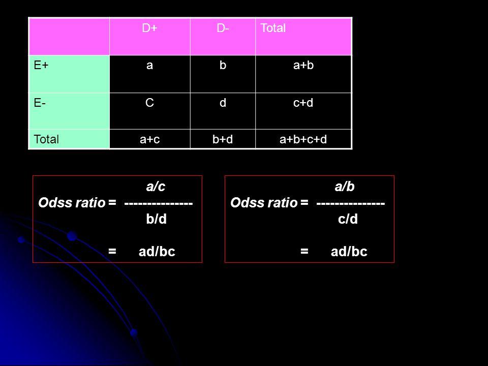 Odss ratio = --------------- b/d = ad/bc a/b