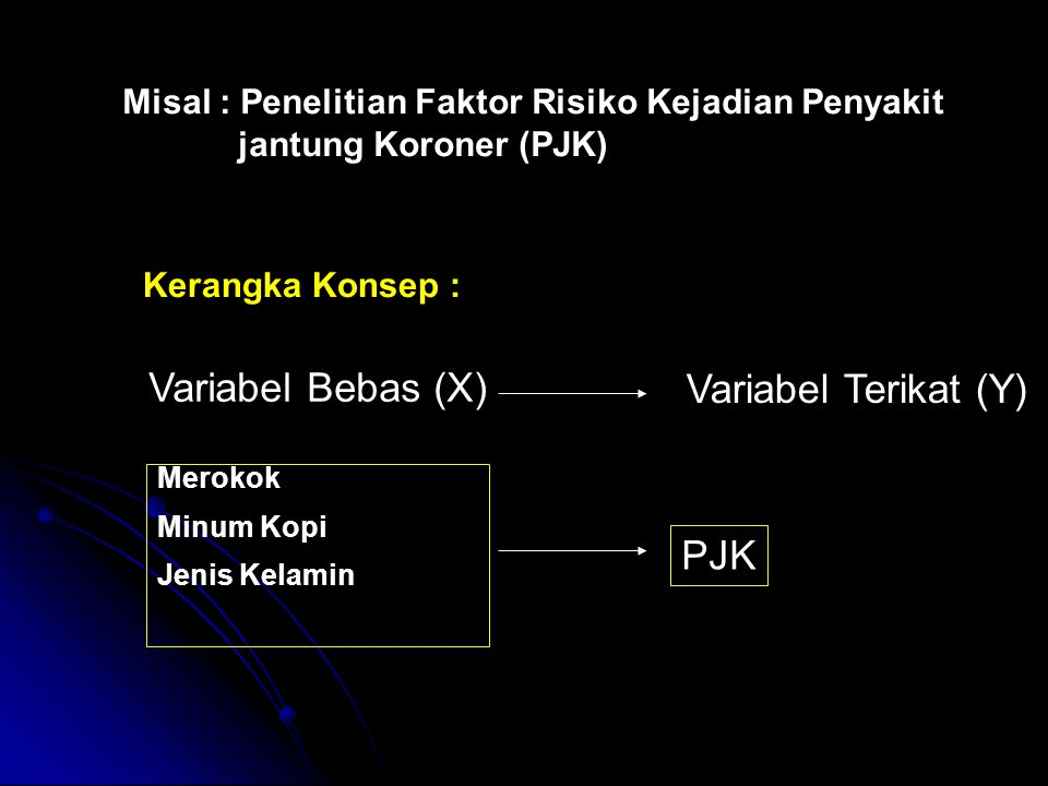 Variabel Bebas (X) Variabel Terikat (Y) PJK