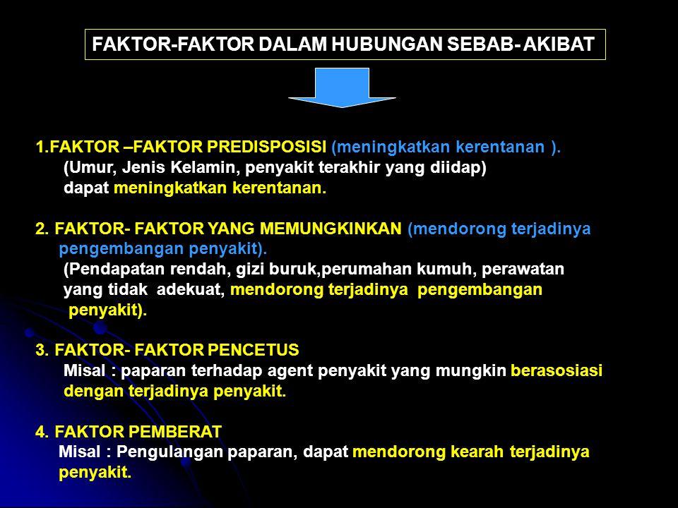 FAKTOR-FAKTOR DALAM HUBUNGAN SEBAB- AKIBAT