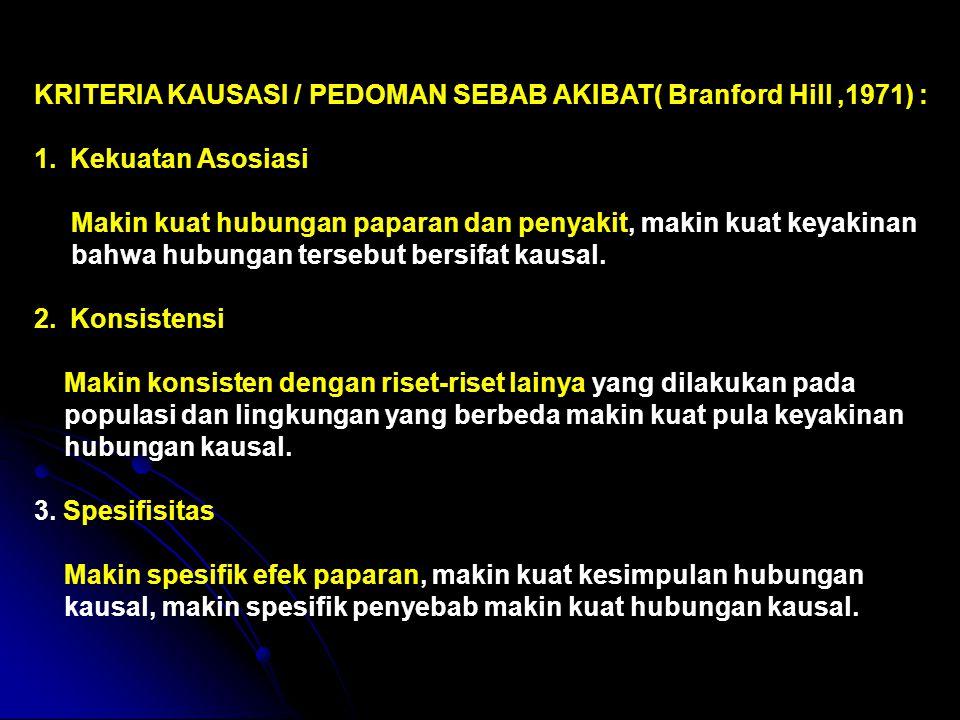 KRITERIA KAUSASI / PEDOMAN SEBAB AKIBAT( Branford Hill ,1971) :