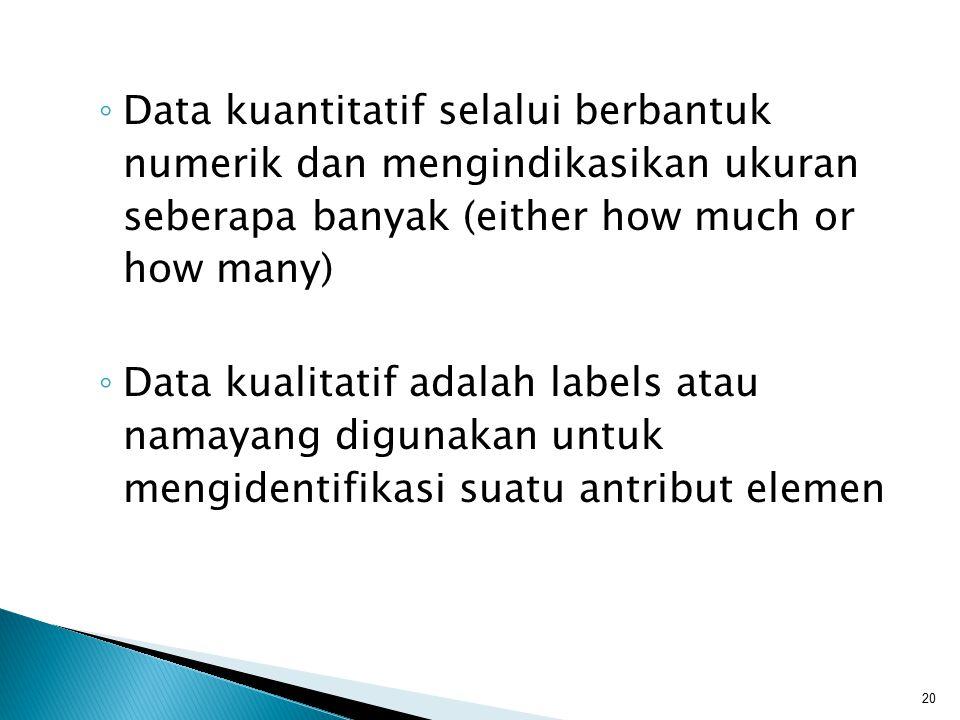 Data kuantitatif selalui berbantuk numerik dan mengindikasikan ukuran seberapa banyak (either how much or how many)