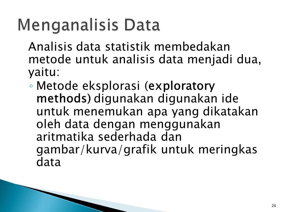 Menganalisis Data Analisis data statistik membedakan metode untuk analisis data menjadi dua, yaitu: