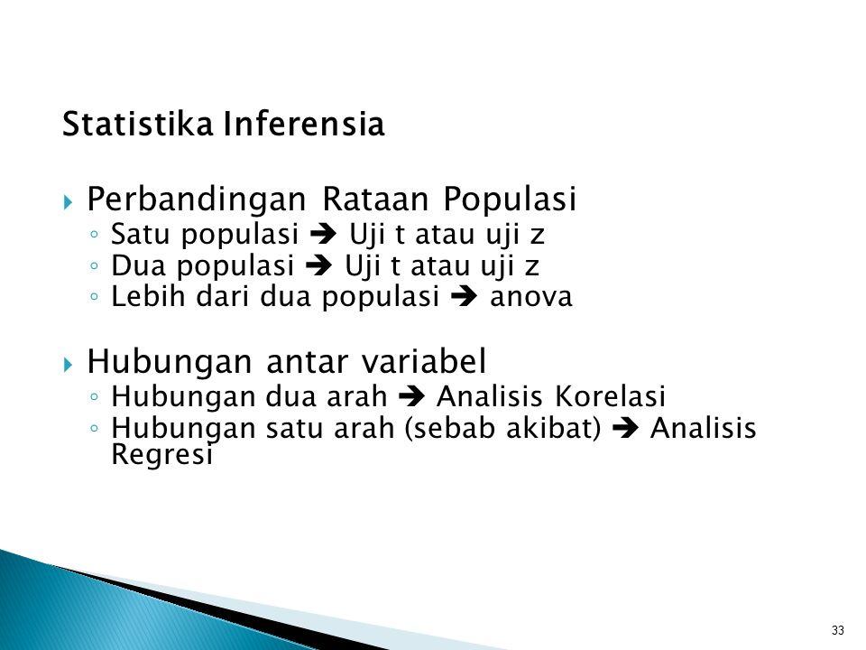 Statistika Inferensia Perbandingan Rataan Populasi