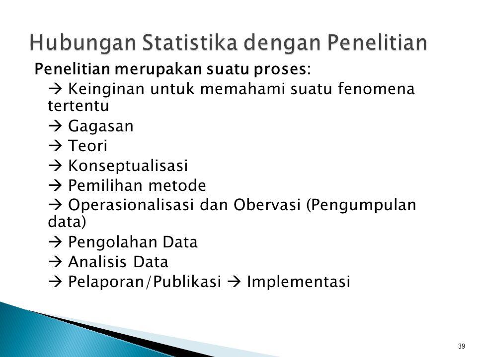 Hubungan Statistika dengan Penelitian