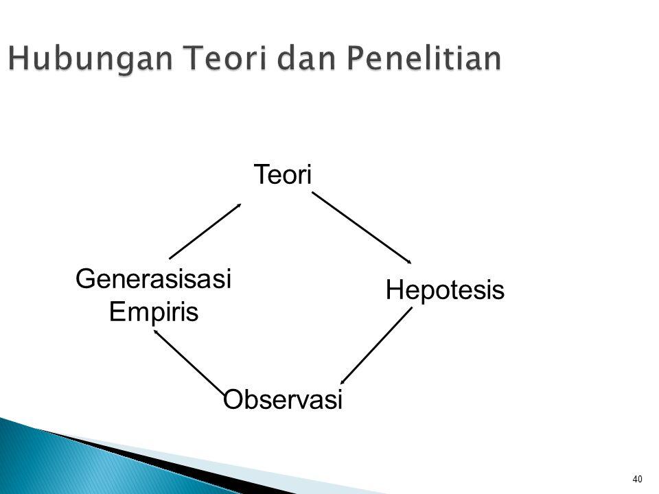 Hubungan Teori dan Penelitian