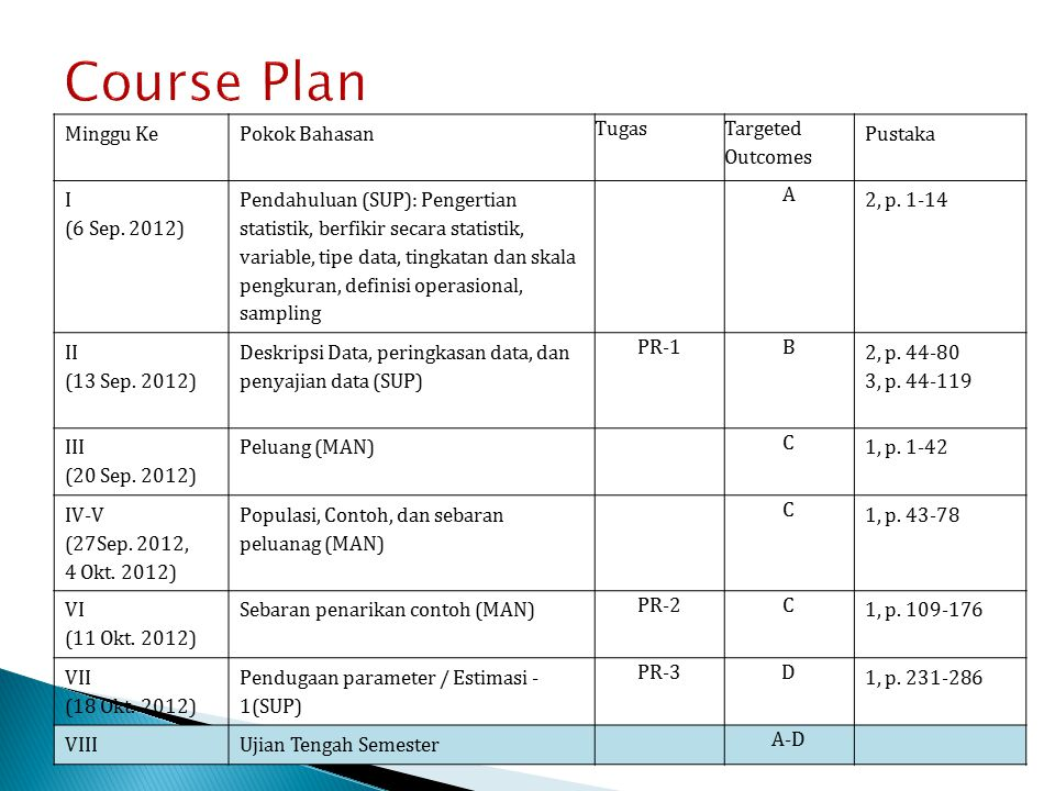 Course Plan Minggu Ke Pokok Bahasan Tugas Targeted Outcomes Pustaka I