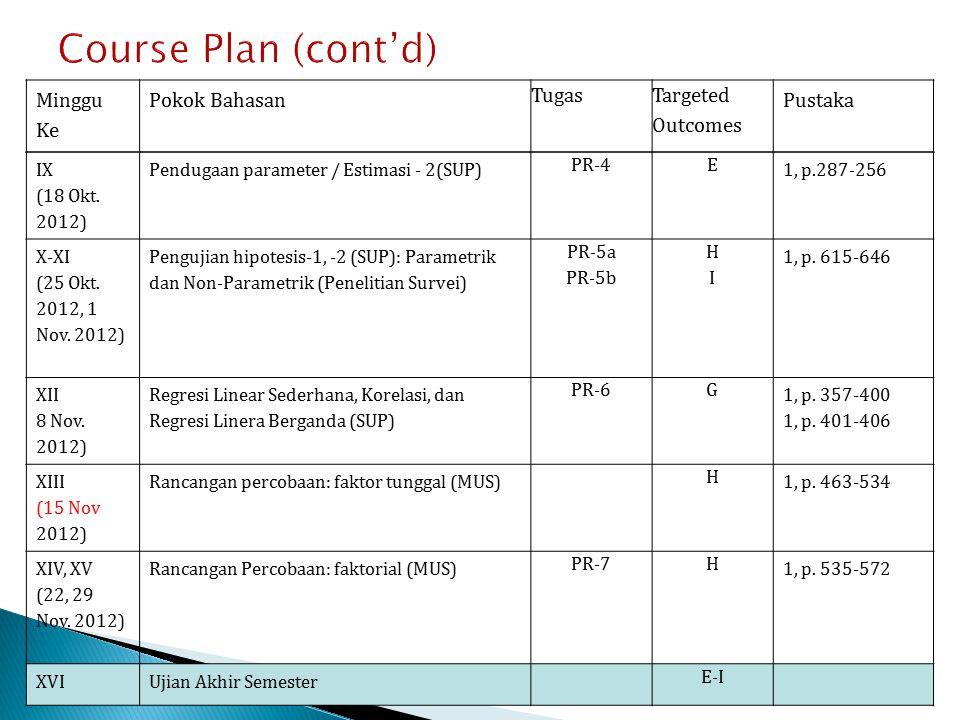Course Plan (cont'd) Minggu Ke Pokok Bahasan Tugas Targeted Outcomes