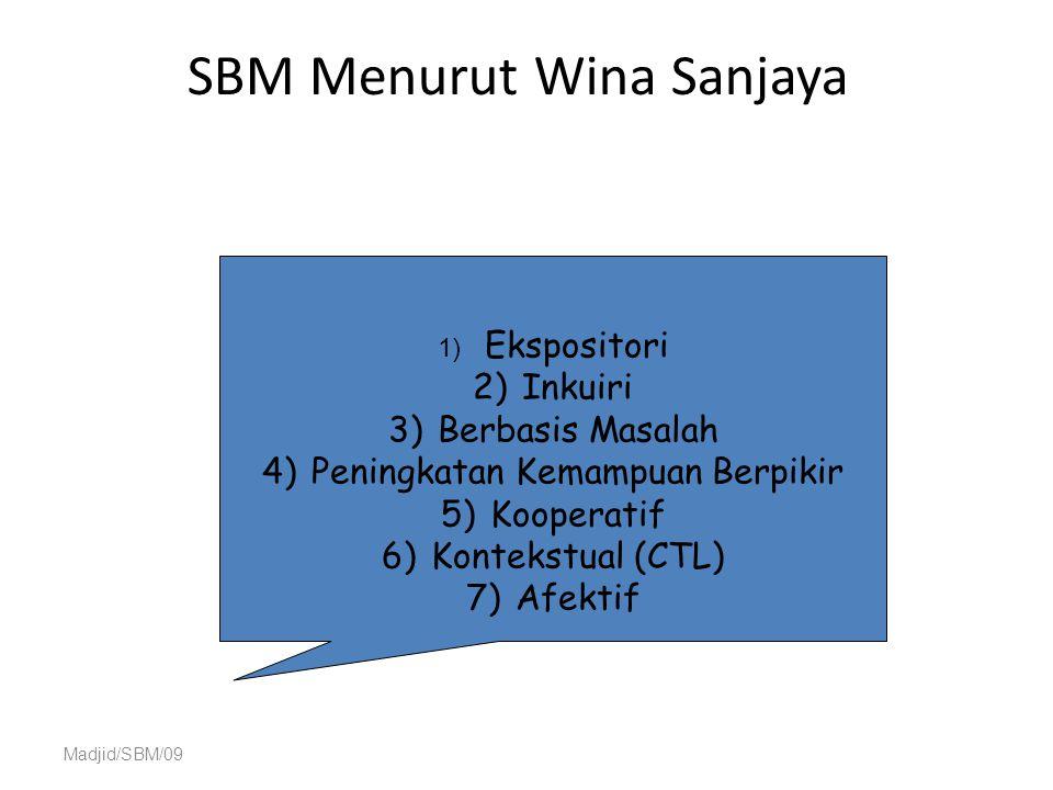 SBM Menurut Wina Sanjaya