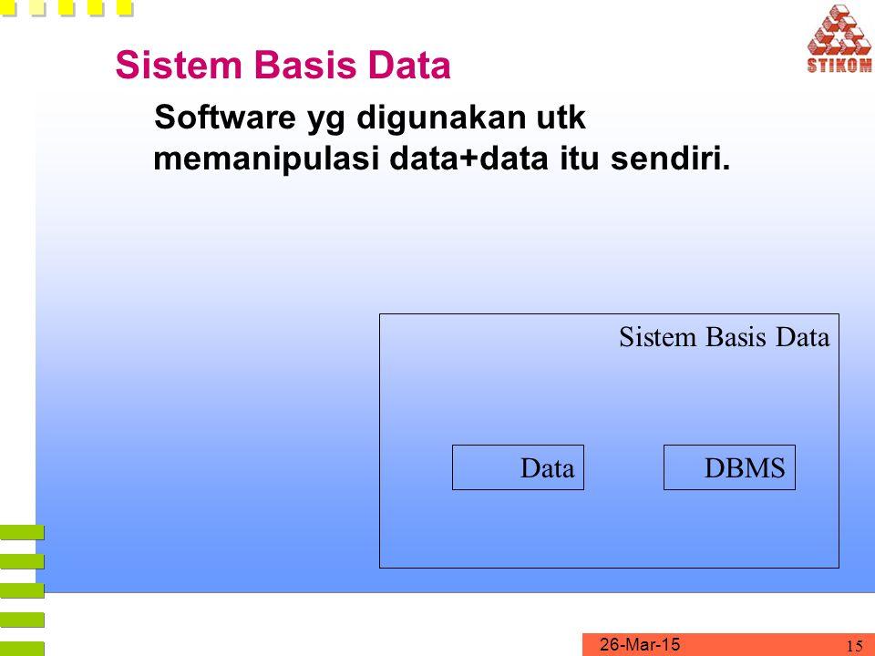 Sistem Basis Data Software yg digunakan utk memanipulasi data+data itu sendiri. Sistem Basis Data.