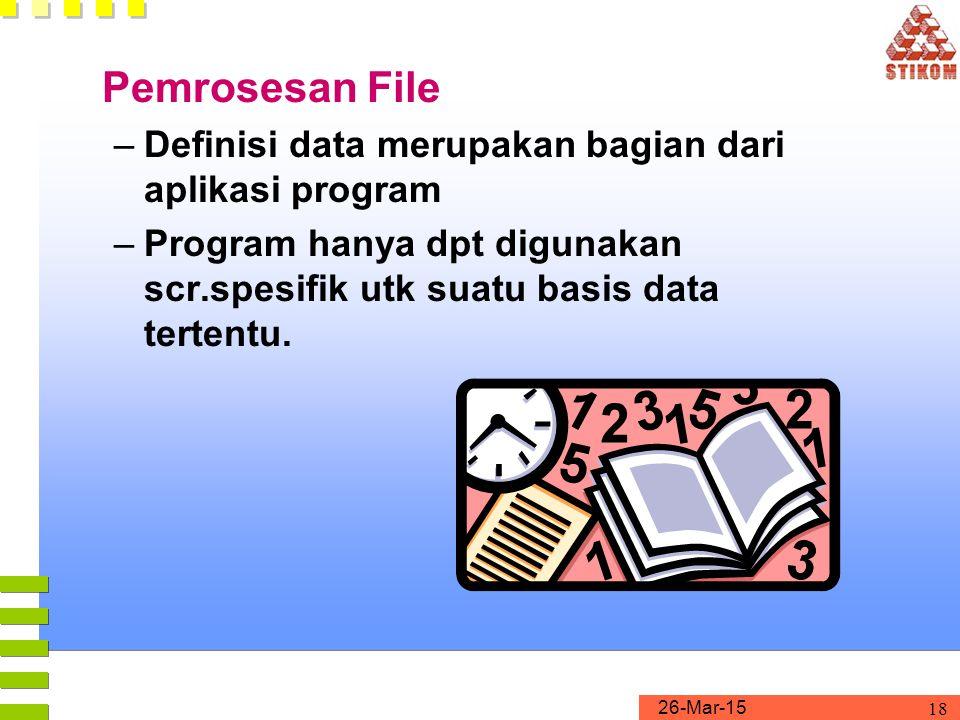 Pemrosesan File Definisi data merupakan bagian dari aplikasi program