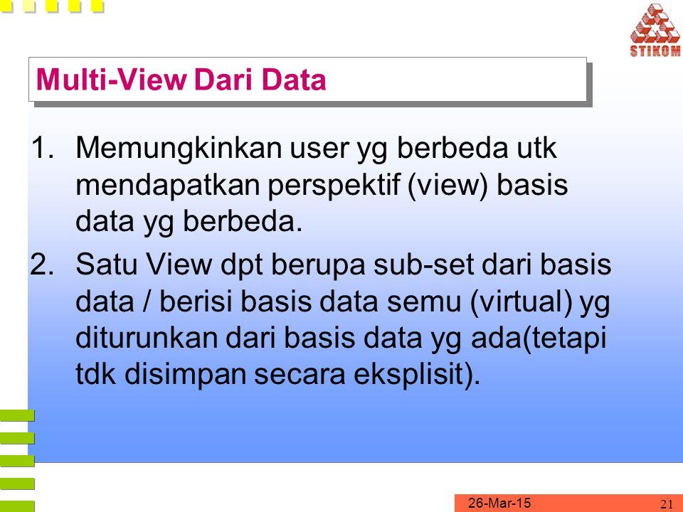 Multi-View Dari Data Memungkinkan user yg berbeda utk mendapatkan perspektif (view) basis data yg berbeda.