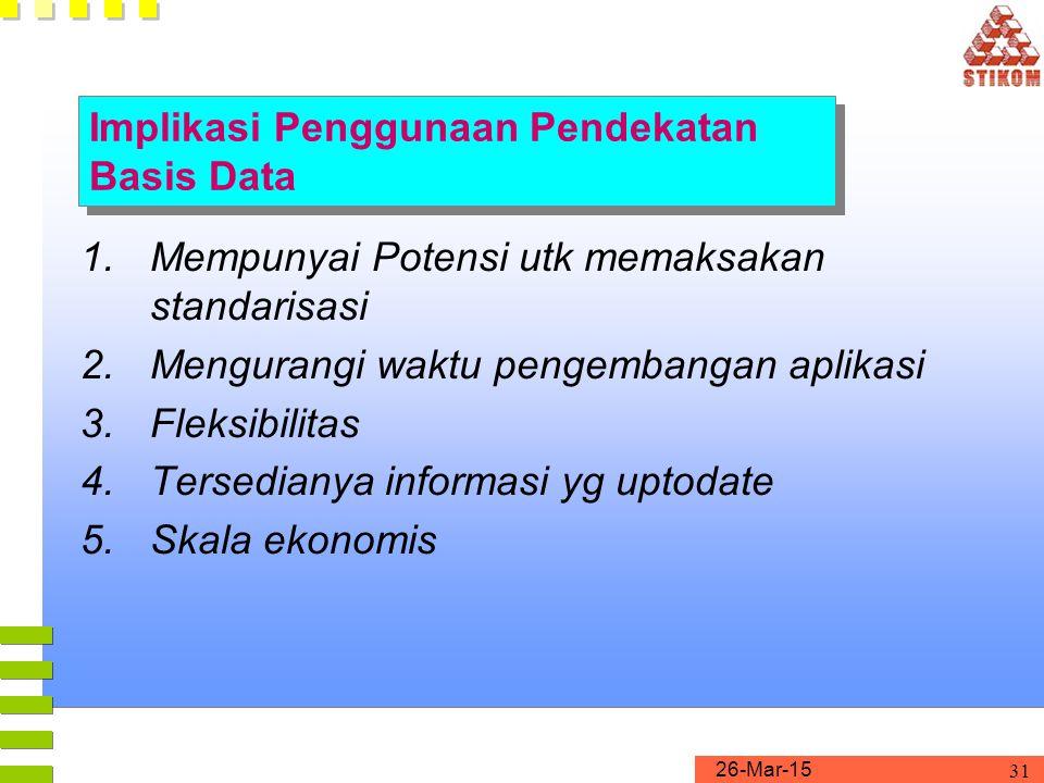 Implikasi Penggunaan Pendekatan Basis Data