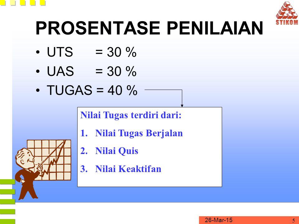 PROSENTASE PENILAIAN UTS = 30 % UAS = 30 % TUGAS = 40 %