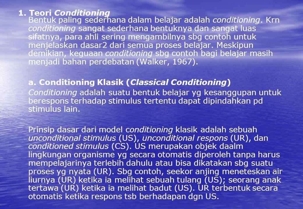 1. Teori Conditioning