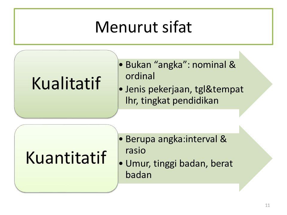 Menurut sifat Kualitatif Bukan angka : nominal & ordinal