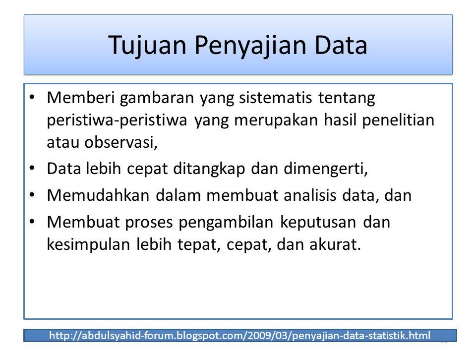 Tujuan Penyajian Data Memberi gambaran yang sistematis tentang peristiwa-peristiwa yang merupakan hasil penelitian atau observasi,