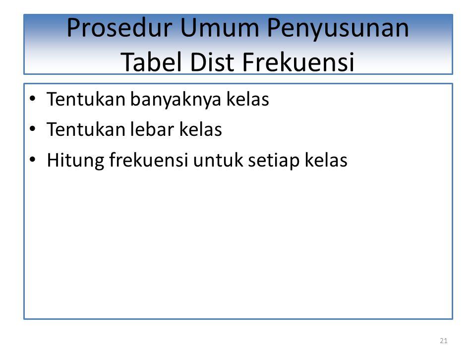 Prosedur Umum Penyusunan Tabel Dist Frekuensi