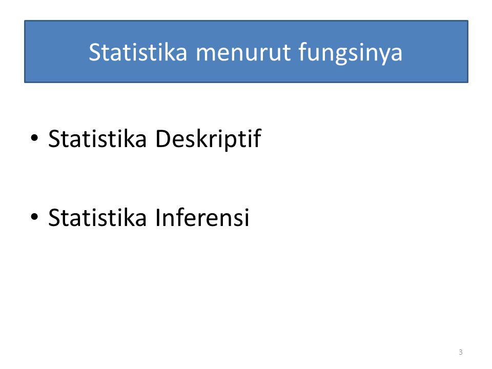 Statistika menurut fungsinya