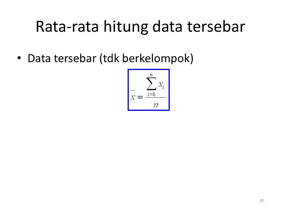 Rata-rata hitung data tersebar