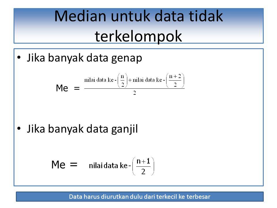 Median untuk data tidak terkelompok