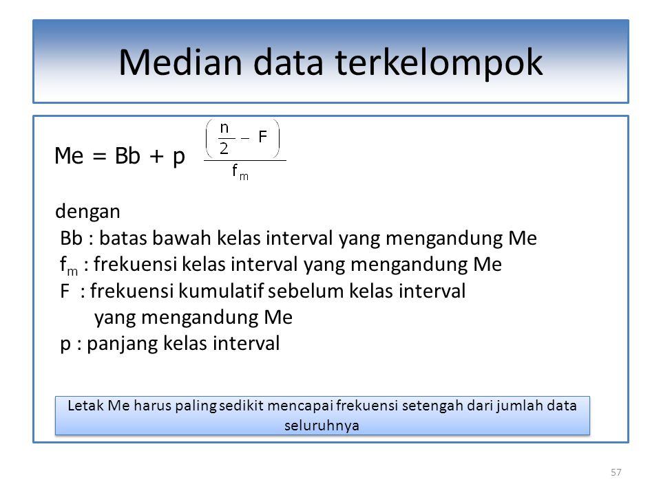 Median data terkelompok