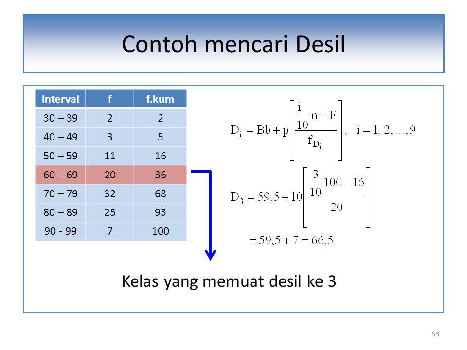 Contoh mencari Desil Kelas yang memuat desil ke 3 Interval f f.kum