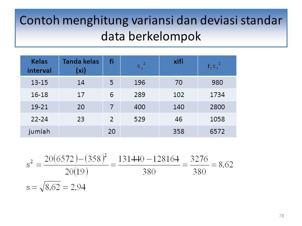 Contoh menghitung variansi dan deviasi standar data berkelompok
