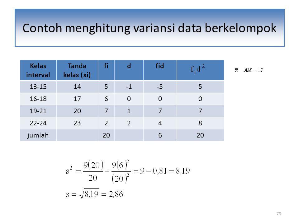 Contoh menghitung variansi data berkelompok
