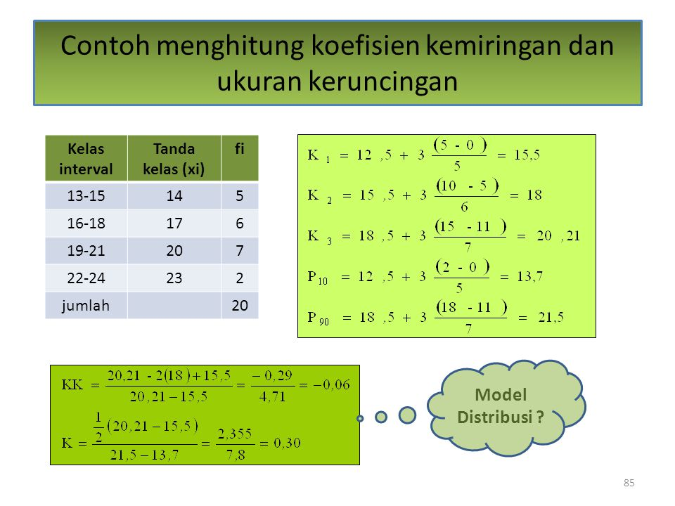 Contoh menghitung koefisien kemiringan dan ukuran keruncingan