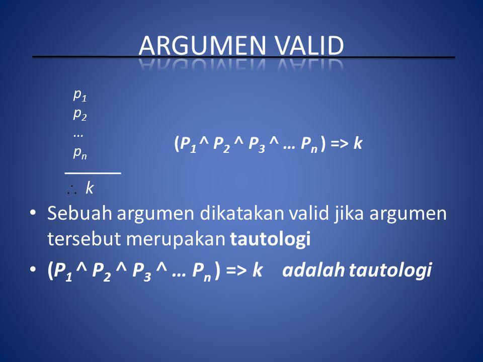 ARGUMEN VALID p1. p2. … pn. (P1 ˄ P2 ˄ P3 ˄ … Pn ) => k. k. Sebuah argumen dikatakan valid jika argumen tersebut merupakan tautologi.