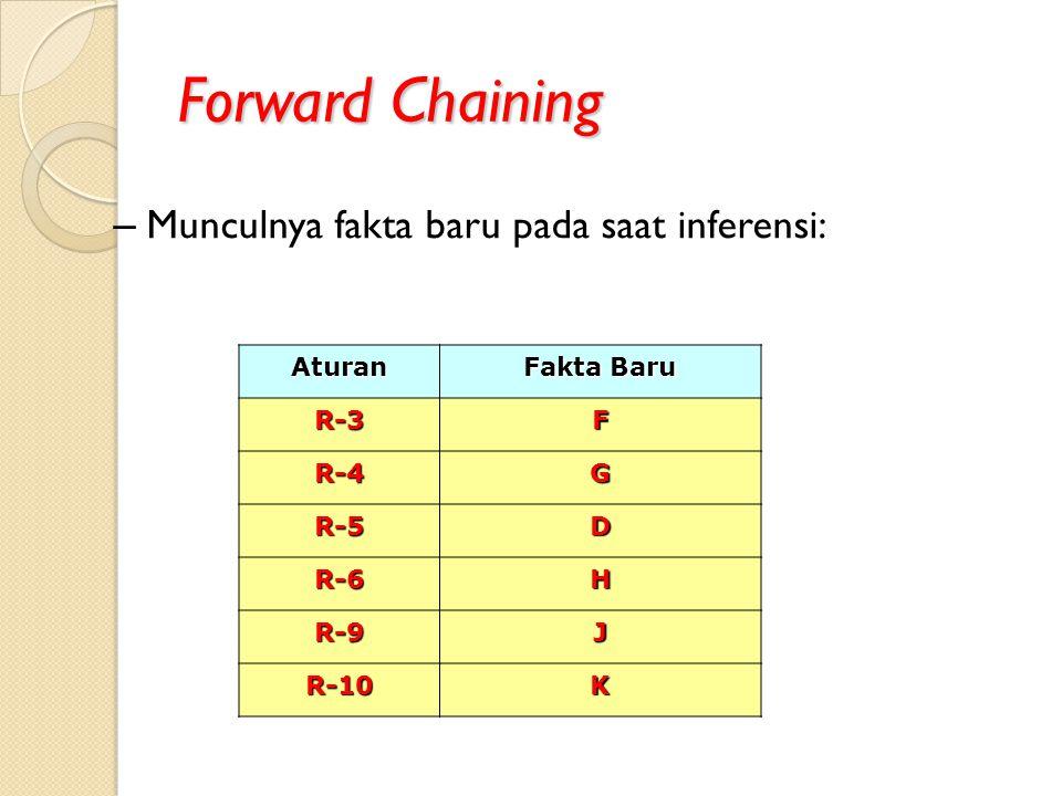 Forward Chaining Munculnya fakta baru pada saat inferensi: Aturan