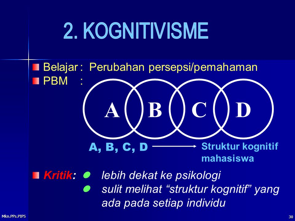 A B C D 2. KOGNITIVISME Belajar : Perubahan persepsi/pemahaman PBM :