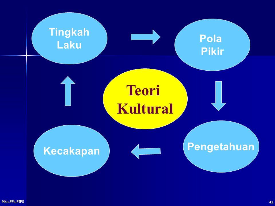 Teori Kultural Tingkah Laku Pola Pikir Pengetahuan Kecakapan