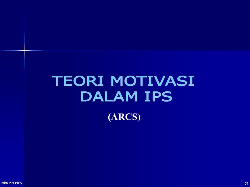 TEORI MOTIVASI DALAM IPS (ARCS) Mkn.PPs.PIPS