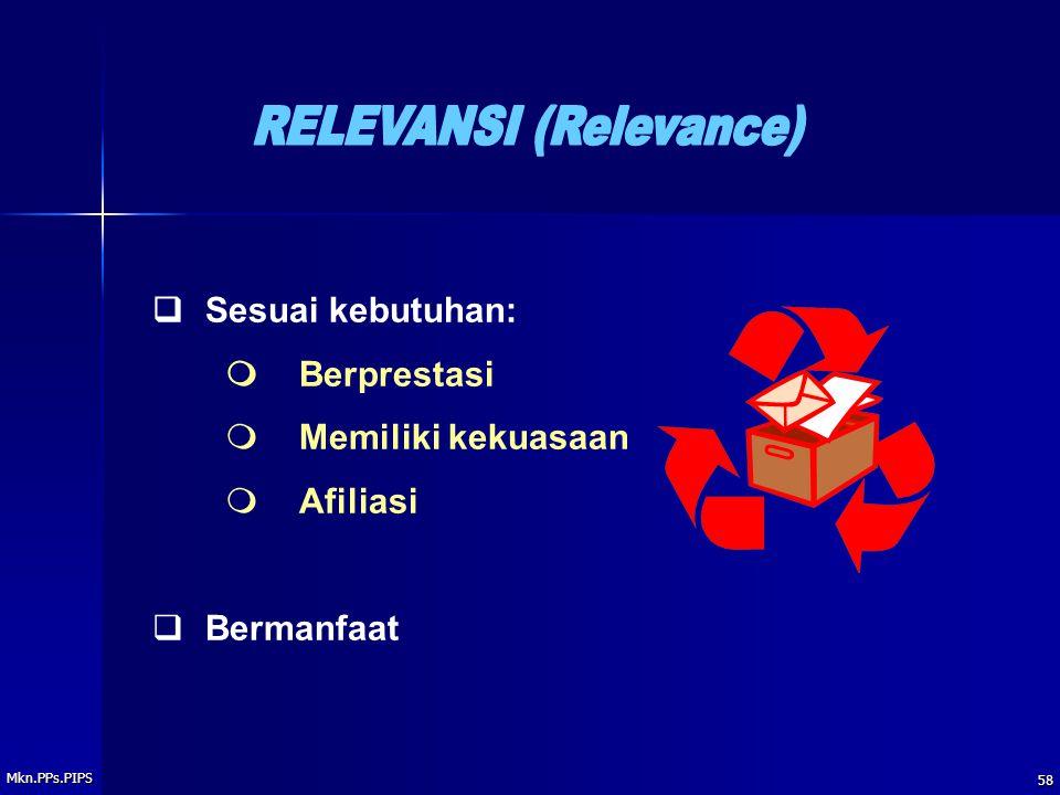 RELEVANSI (Relevance)